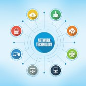 Network Technology chart with keywords and icons. Flat design with long shadows