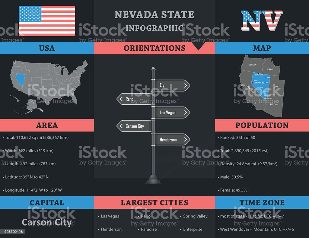 USA - Nevada state infographic template vector art illustration