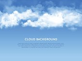 New cloud realistic background for web and mobile devices