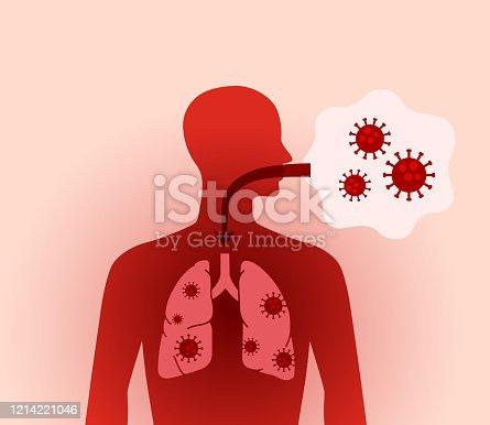 New coronavirus and human Human figure of lung, covid-19