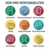 New Employee Hiring Process icon set   w checklist, handshake, training, etc
