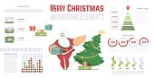 New Year and Christmas Infographics Set with Santa Claus Holding Gift Box Stand at Decorated Christmas Tree. Graphs and Charts Elements, Banner with Xmas Information. Cartoon Flat Vector Illustration