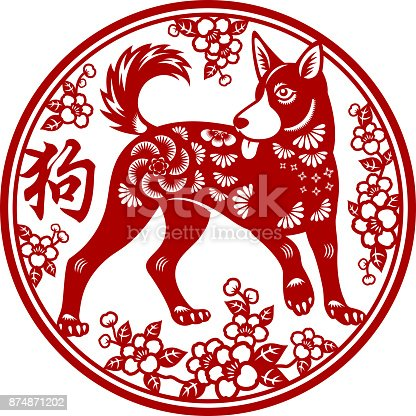 Celebrate the Chinese New Year in the year of the Dog 2018 with Chinese calligraphy which means dog