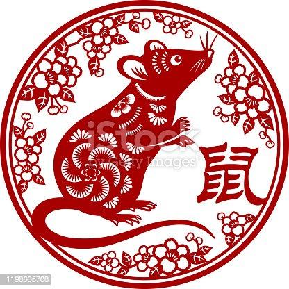 istock New Year Rat Paperart 1198605708