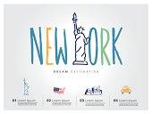 New York travel set, Statue of Liberty, typography