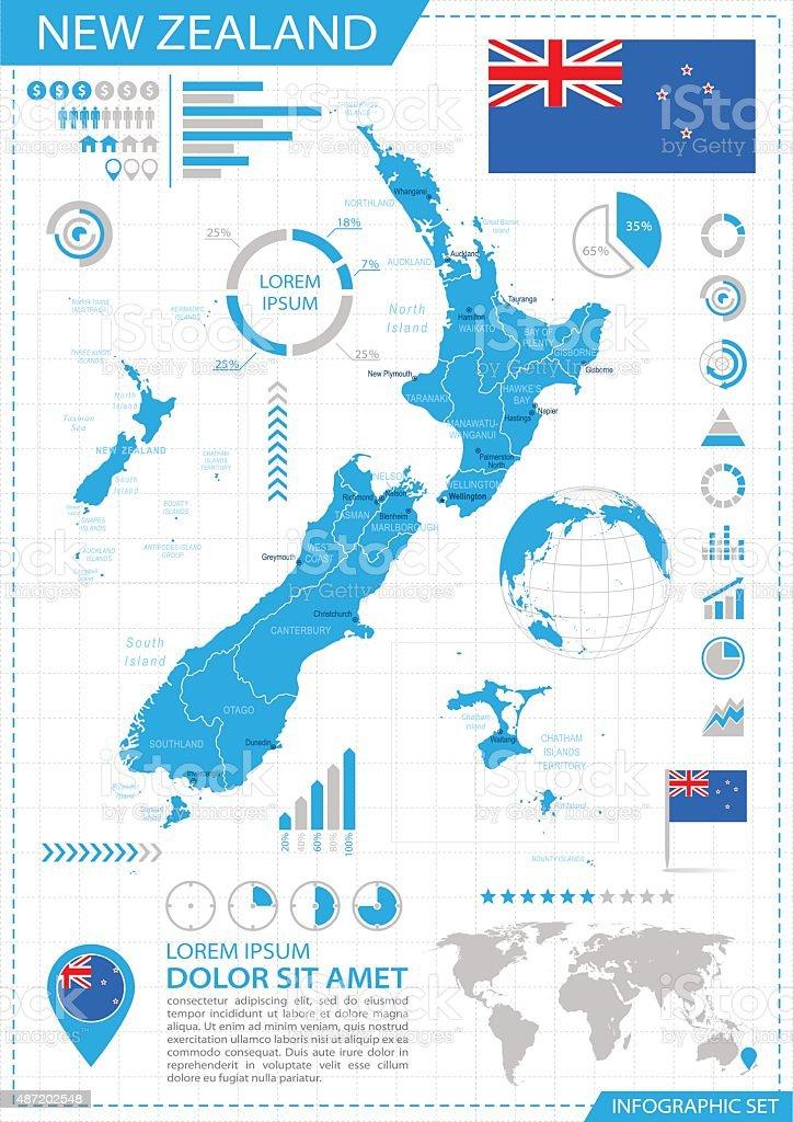 New Zealand - infographic map - Illustration vector art illustration