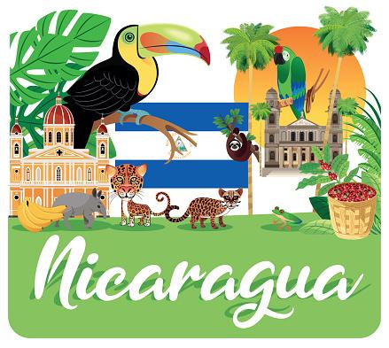 Nicaragua Travel, Managua, Leon, Masaya, Chinandega, Matagalpa, Esteli, Granada, Jinotega, El Viejo, New Guinea, Sandino City, Juigalpa, Tipitapa, Bluefields, Diriamba, Ocotal, Puerto Cabezas, Chichigalpa, Rivas,