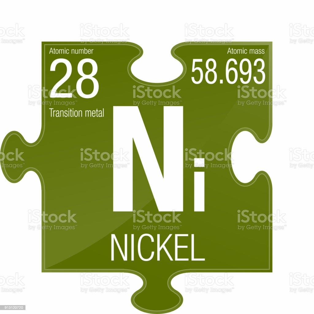 Ilustracin de smbolo del nquel elemento nmero 28 de la tabla smbolo del nquel elemento nmero 28 de la tabla peridica de los elementos qumica urtaz Choice Image