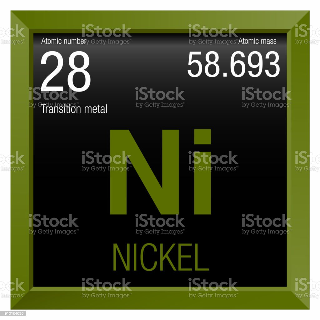 Nickel Symbol Element Number 28 Of The Periodic Table Of The