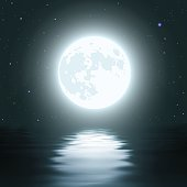 Night Moon Over the Water