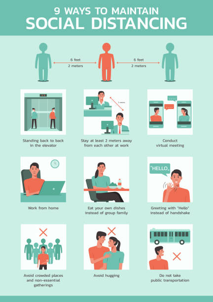 Nine ways to maintain social distancing stock illustration Nine ways to maintain social distancing infographic, healthcare and medical about virus protection and infection prevention, vector illustration distant stock illustrations