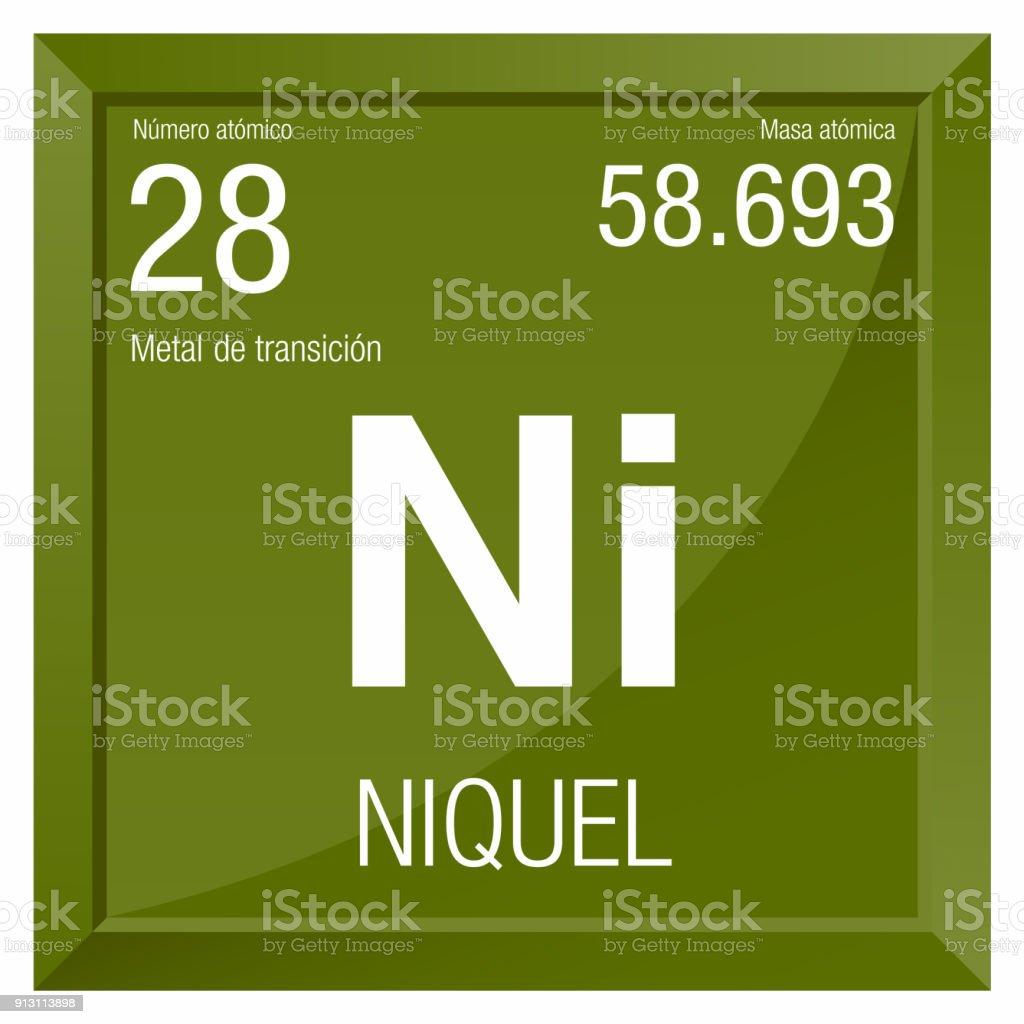 Niquel Symbol Nickel In Spanish Language Element Number 28 Of The
