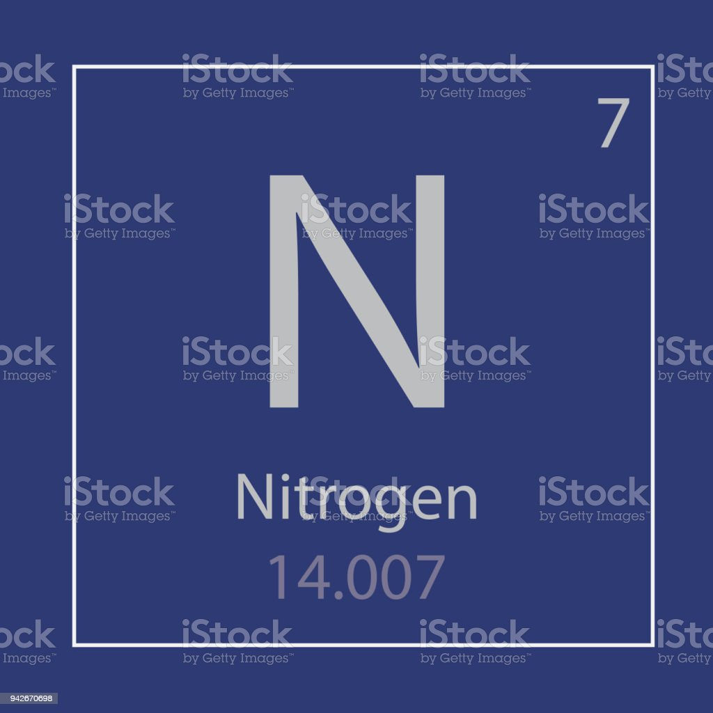 an introduction to the chemical element of nitrogen symbol n Group 15 elements such as nitrogen have five valence electrons in the atomic lewis symbol: one lone pair and three unpaired electrons to obtain an octet, these atoms form three covalent bonds, as in nh 3 (ammonia.