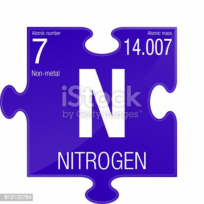 Nitrogen Symbol Element Number 7 Of The Periodic Table Of The