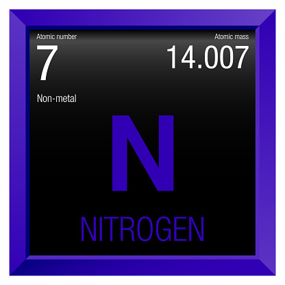 Nitrogen Symbol Element Number 7 Of The Periodic Table Of