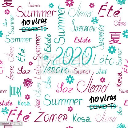 istock No covid 19 Vector seamless three-color pattern of summer 2020 words written by hand in different peoples languages background white, letters and words of fashionable green red shades 1223184678