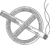 Line drawing of No Smoking Sign. Elements are grouped.contains eps10 and high resolution jpeg.