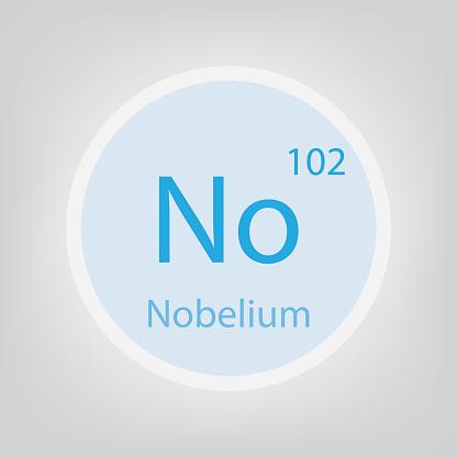 Nobelium No chemical element icon