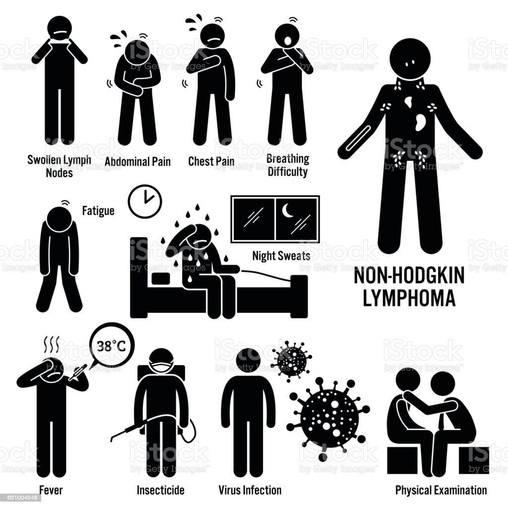 Non-Hodgkin Lymphoma Lymphatic Cancer Symptoms Causes Risk Factors Diagnosis Stick Figure Pictogram Icons vector art illustration