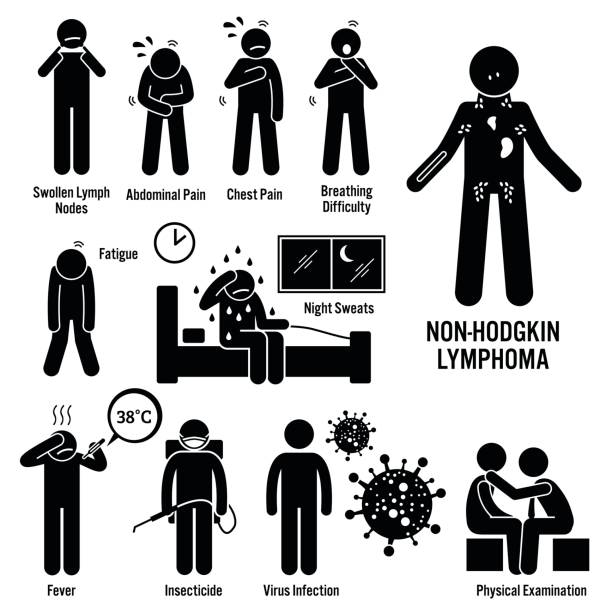 illustrazioni stock, clip art, cartoni animati e icone di tendenza di non-hodgkin lymphoma lymphatic cancer symptoms causes risk factors diagnosis stick figure pictogram icons - uomo stanco