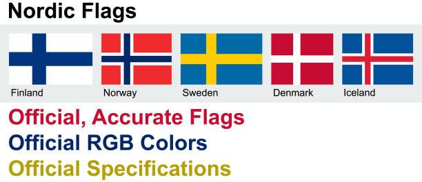 ilustraciones, imágenes clip art, dibujos animados e iconos de stock de banderas nórdicas (oficiales, banderas precisas, colores rgb correctos) - bandera finlandesa