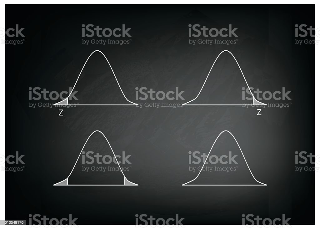 Normal Distribution Chart or Gaussian Bell Curve on Chalkboard vector art illustration