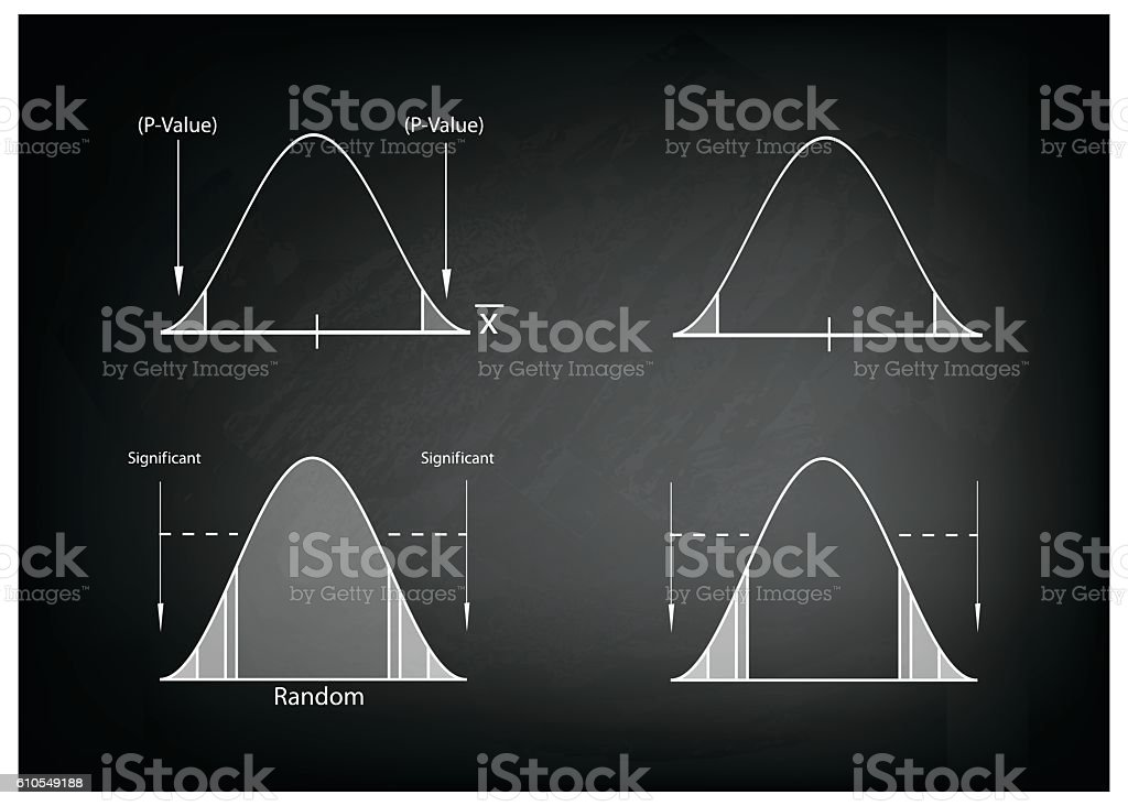 examining stock returns for normal distributions This paper examines two alternative models of the process generating stock returns under the calendar time hypothesis, the process operates continuously and the expected return for monday is three times the expected return for other days of the week.