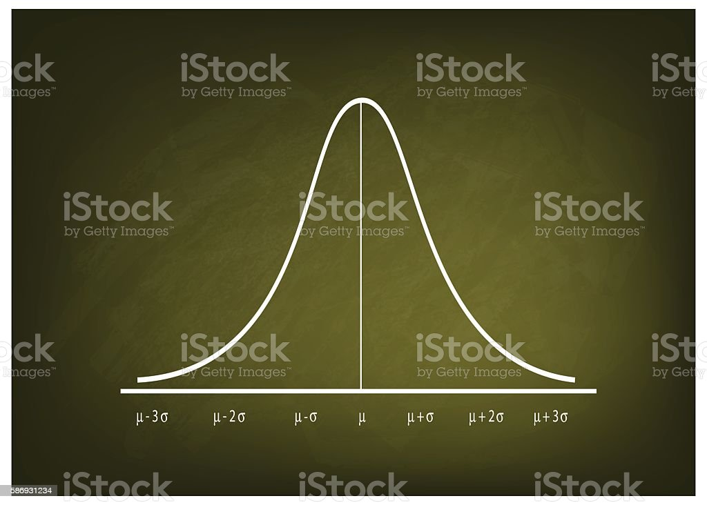Normal Distribution Curve Chart on Chalkboard Background vector art illustration