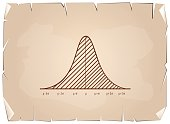Normal Distribution Diagram or Bell Curve on Old Paper Background