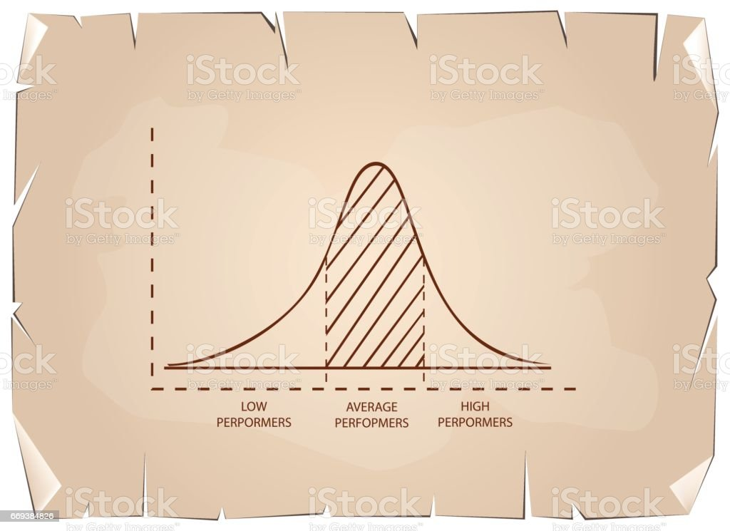 Normal Distribution or Gaussian Bell Curve on Old Paper Background vector art illustration