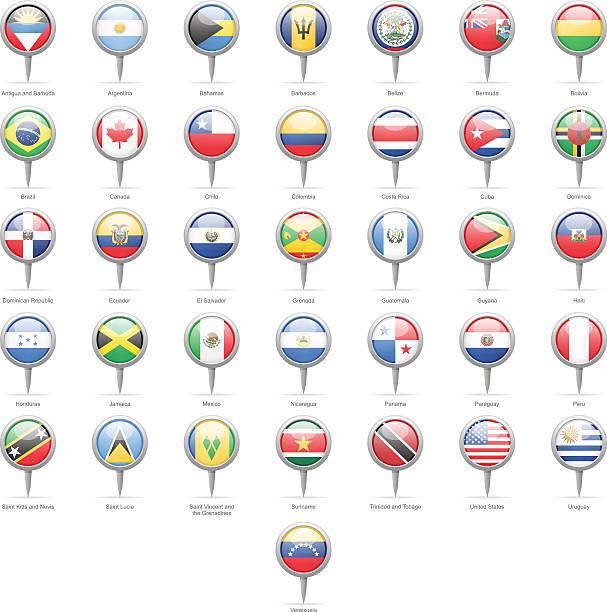 Nord-, Mittel- und Südamerika über Flagge Pins – Vektorgrafik