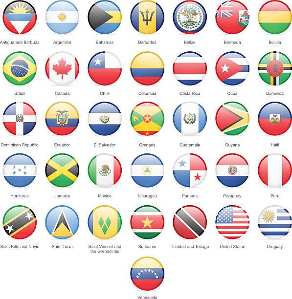 Norte, América Central y América del Sur-ronda Banderas-Ilustración - ilustración de arte vectorial