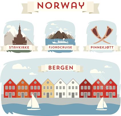 Norway banner