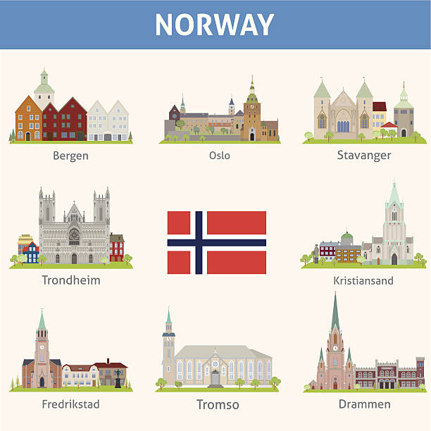 Norway. Symbols of cities Norway. Symbols of cities. Vector set norway stock illustrations