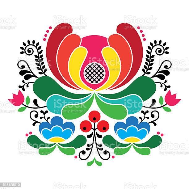 Norwegian folk art pattern rosemaling style embroidery vector id513128010?b=1&k=6&m=513128010&s=612x612&h=qgnyvvqk1o2cu c58ybqwdvsvepz90qq3izl0mcc6i4=