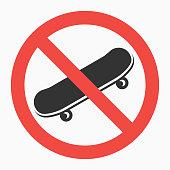 No skateboard sign. Skateboard forbidden sign.