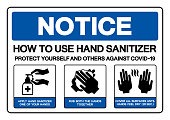 Notice How To Use Hand Sanitizer Protect Yourself And Others Against Covid -19 Symbol Sign, Vector Illustration, Isolate On White Background Label. EPS10