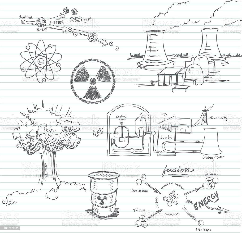 Nuclear Doodle vector art illustration