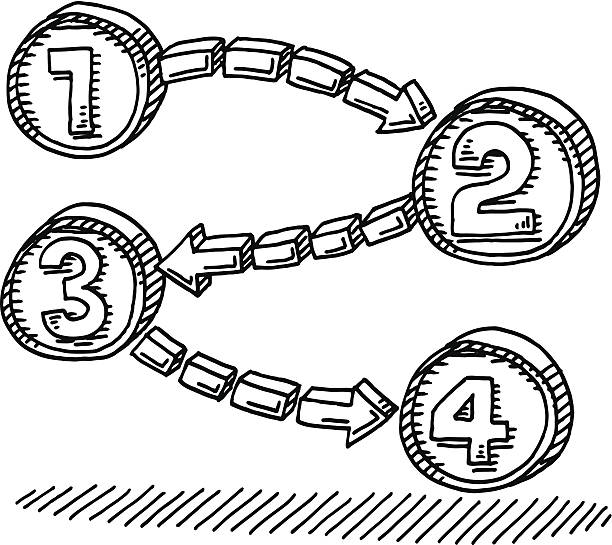 Number Process Steps 1-2-3-4 Drawing Hand-drawn vector drawing of a Number Process Symbol, Steps 1-2-3-4. Black-and-White sketch on a transparent background (.eps-file). Included files are EPS (v10) and Hi-Res JPG. business stock illustrations