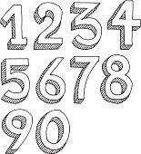 Number Set Drawing