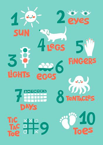 Numbers and counting practice printable poster, worksheet for pre school, kindergarten kids.