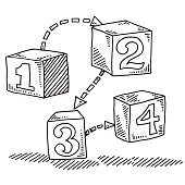 Numbers On Cubes Steps Concept Drawing