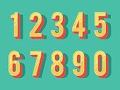 Numbers set in vintage style