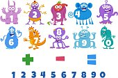 Cartoon Illustration of Numbers Set from One to Nine with Fantasy Monster Characters