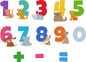 Cartoon Illustration of Numbers Set from One to Nine with Happy Cats and Dogs Animal Characters
