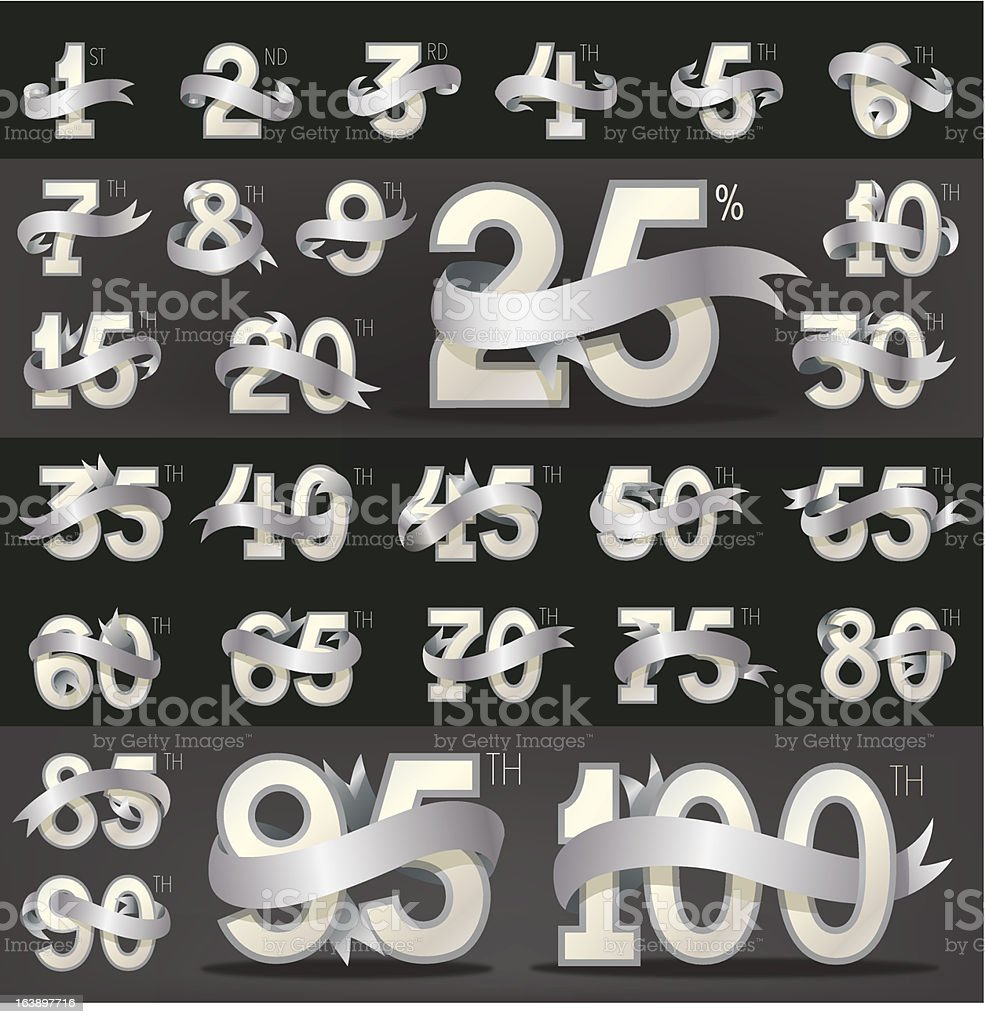 Numbers with Ribbon banner (EPS10) vector art illustration