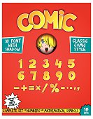Complete set of numbers and mathematical symbols in comic style. Retro design as magazine cover