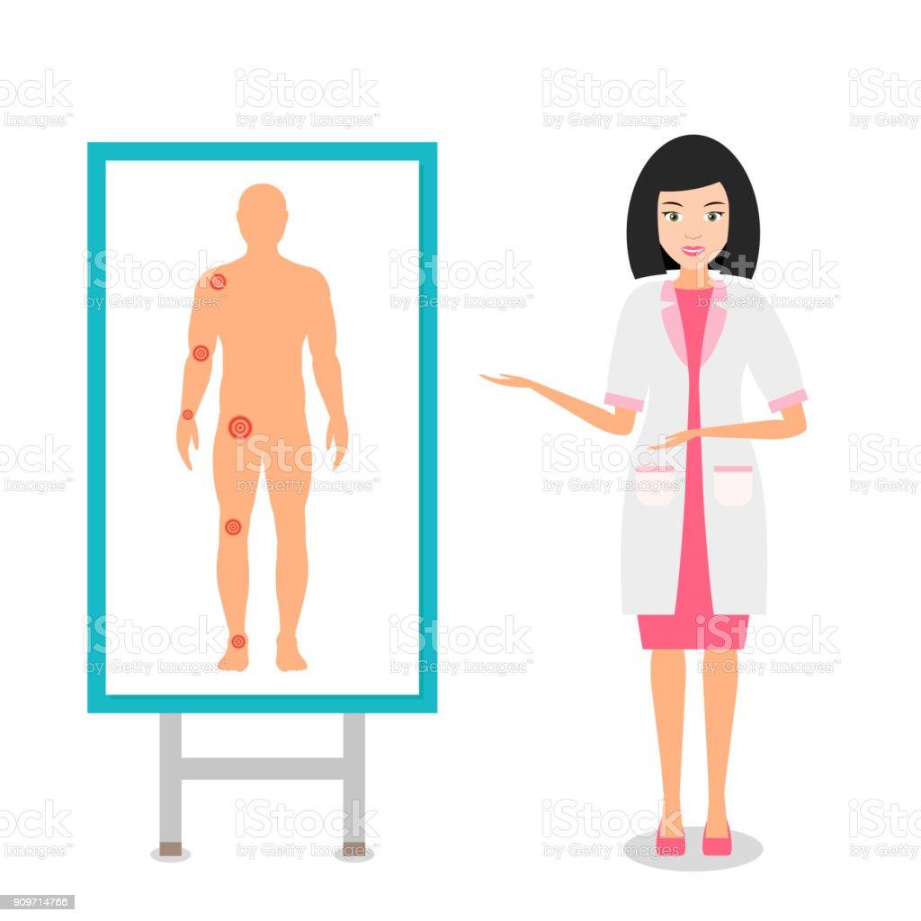 Ilustración de Enfermera En Uniforme En El Cartel Muestra Las ...