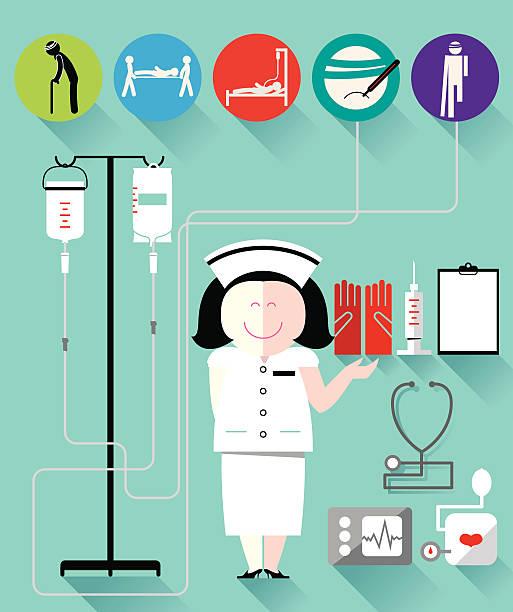 看護師 - 老年医学点のイラスト素材/クリップアート素材/マンガ素材/アイコン素材