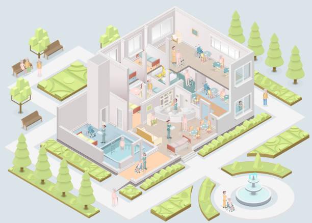 nursing home. assisted-living facility. vector illustration - проживание с уходом stock illustrations